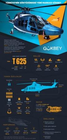 Gökbey'in seri üretimi 2021'de-1