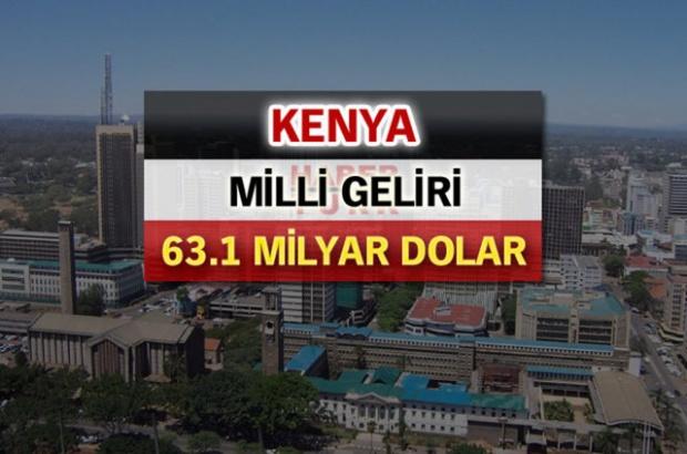 İşte ülke ülke milli gelirler